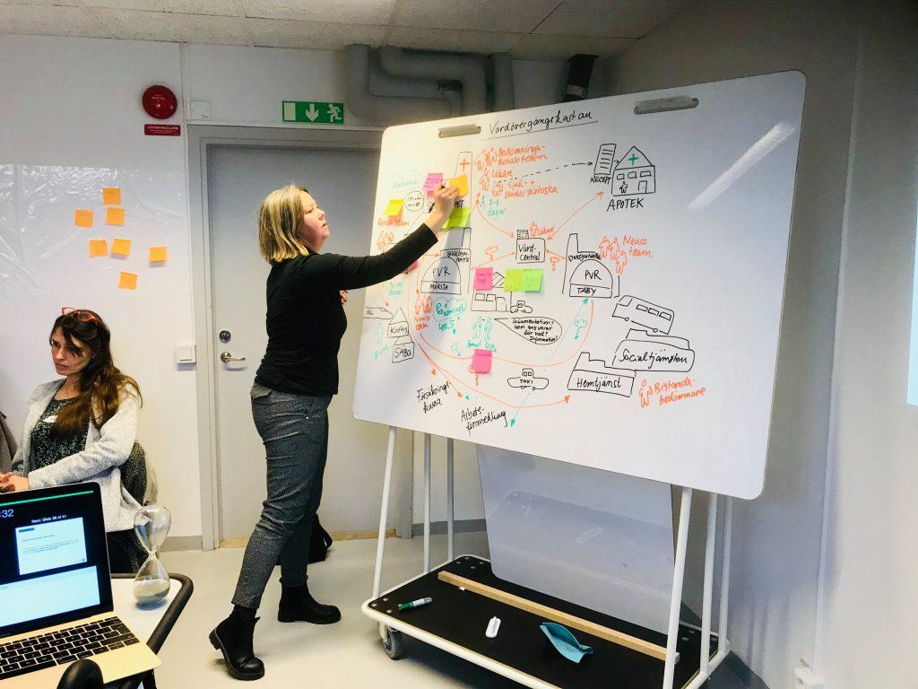 Workshopdeltagare sätter upp en lapp på whiteboard med kartläggning över vården