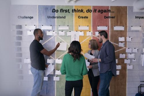 Visualizing Design thinking